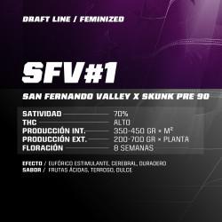 SFV N1 x12 Fem Bigger Stronger Faster.